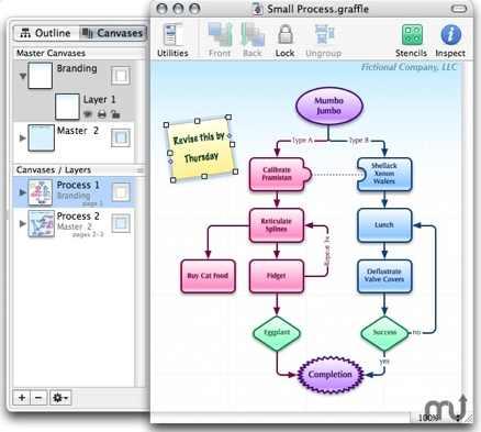 苹果供应链结构结构图